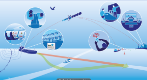 This is how experts visualize the communication between the unmanned vessel and the control room on shore. Illustration: Munin.com