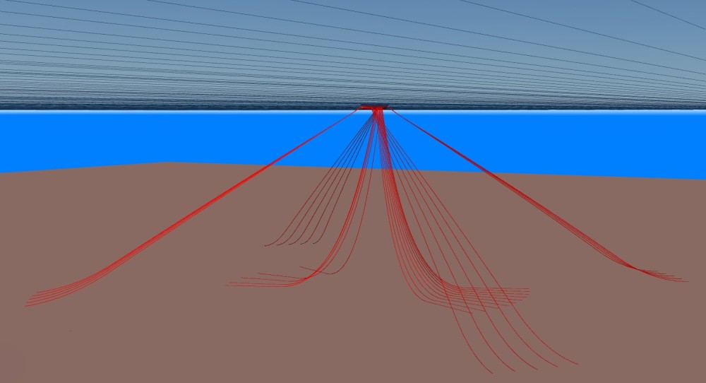 The figure show the risers connecting the well at seabed to the platform. The mooring lines, which keep the platform in the right place, are also shown. The mooring lines are the outer lines in the figure.